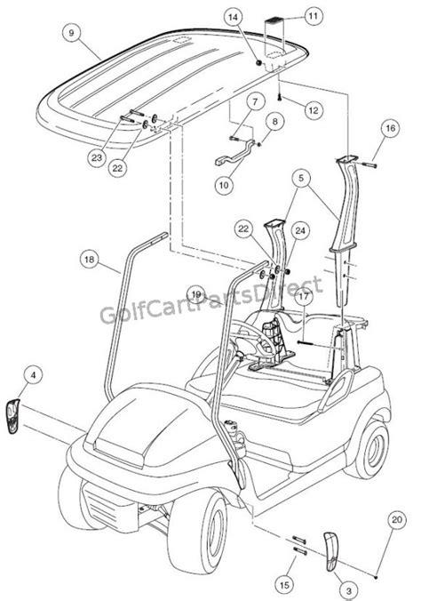 canopy golfcartpartsdirect