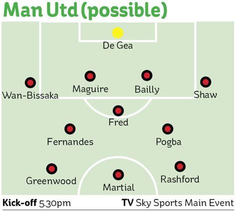 Man Utd team news vs Arsenal: The expected 4-3-3 line-up ...