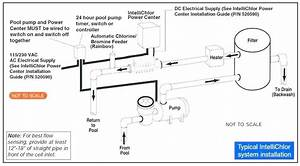 Utilitech Water Pump Replacement Parts