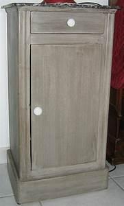 Technique De Patine : patine pour meuble top appliquer une patine sur la ~ Mglfilm.com Idées de Décoration
