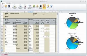 Hsc Chemistry  Software For Process Simulation  Reactions Equations  Heat And Material Balances