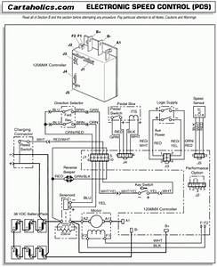 Diagram 2006 Ezgo Txt Pds Wiring Diagram Full Version Hd Quality Wiring Diagram Diagramstane Ecoldo It