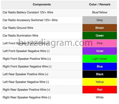 toyota matrix radio wiring diagram  wiring diagram