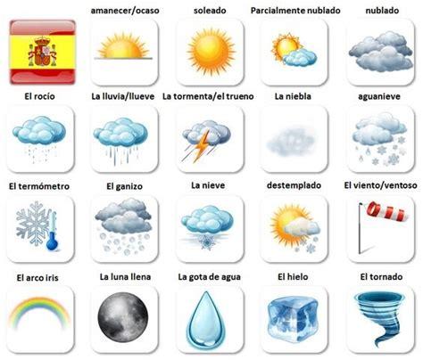 Weather In Spanish For Kids  Wwwimgkidcom  The Image Kid Has It