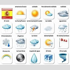 Weather Words In Spanish And English  Vocabulary List  Spanish To English Language Learning