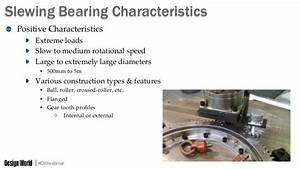 Finally  An Alternative To Slewing Ring Bearings With