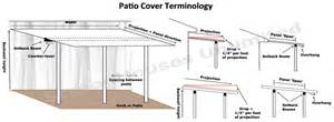 Free Standing Vinyl Patio Cover Kits by Attached Patio Roof Plans Quotes
