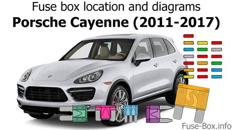 Cayenne Fuse Box Location by Fuse Box Location And Diagrams Porsche Cayenne 2011 2017