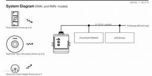 0 10v Led Dimming Wiring Diagram