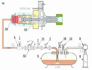 Schematic Diagrams Of Applied Lpg Pumping Systems  A  With