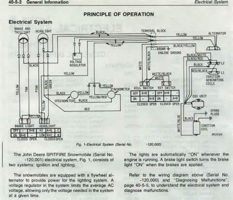 stx38 engine diagram stx38 get free image about wiring