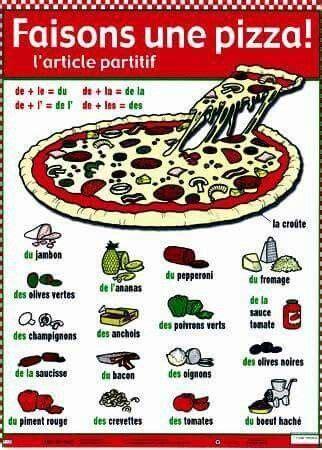 cuisiner une pizza les 16 meilleures images du tableau exercice cuisine sur