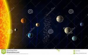 Solar System Stock Illustration - Image: 39475634