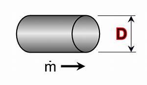 Fließgeschwindigkeit Berechnen : rohrnennweite berechnen inter upgrade gmbh ~ Themetempest.com Abrechnung