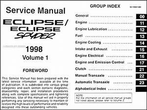 1999 Mitsubishi Eclipse Wiring Diagram