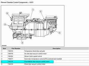 How Do I Remove The Eatc From My 2003 Lincoln  Ac Cold Air