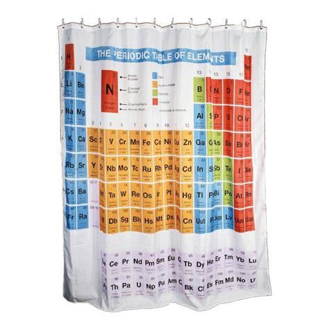 rideau de tableau periodique rideau de tableau p 233 riodique des 233 l 233 ments ideecadeau fr