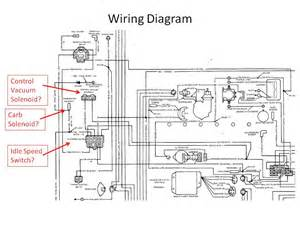similiar wire harness drawing keywords cj7 wiring diagram furthermore jeep cj7 ignition switch wiring diagram