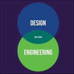 matt baum design engineer portfolio - Design Engineering