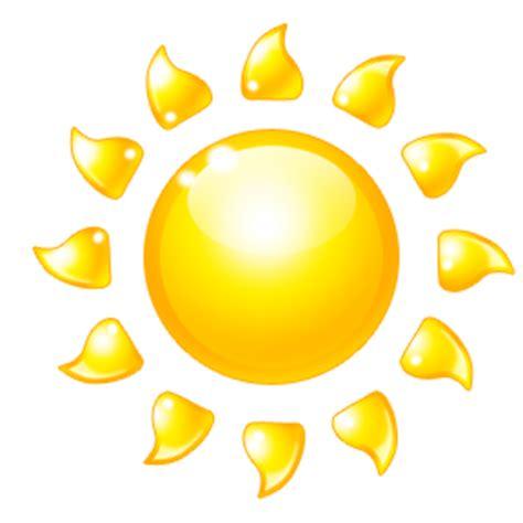 exles of light energy energy types of energy s trust for the