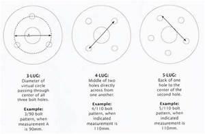 Atv  U0026 Utv Wheel And Tire Guide  Measure Your Bolt Pattern