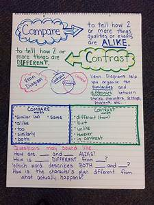Comparative Contrast Essay Compare And Contrast Anchor Chart Reading Anchor Charts