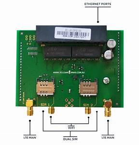 Teltonika Rut950 Industrial 3g  4g  4gx Modem Router