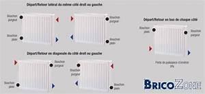 Radiateur Qui Fuit En Bas : radiateur peu chaud en haut froid en bas ~ Premium-room.com Idées de Décoration