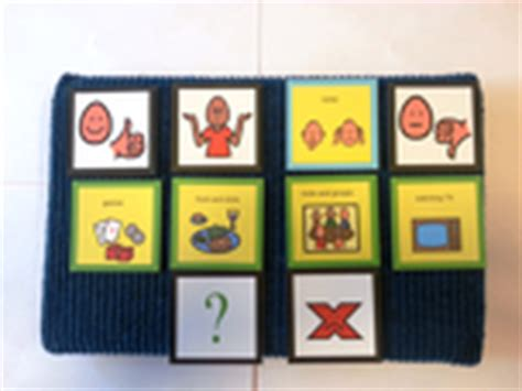 Talking Doormat by Talking Mats Living Well With Dementia