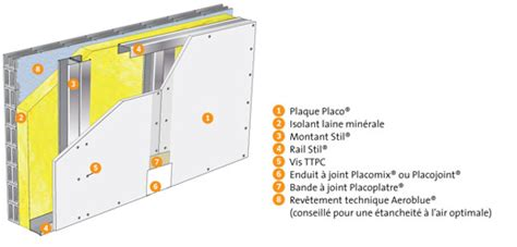 isolation des murs int 233 rieurs doublage mur plaques isolantes placoplatre
