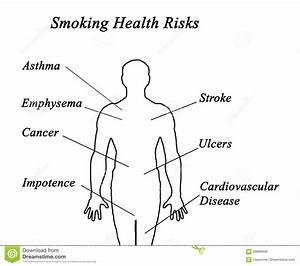 Smoking Health Risks Stock Illustration  Illustration Of