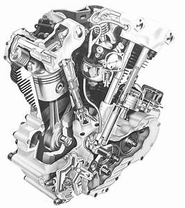 The Difference Between Harley-davidson Engines