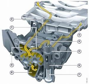 Niveau D Huile Trop Haut Moteur Diesel : forum technique associatif de darkgyver pr sentation du moteur diesel n47 information ~ Medecine-chirurgie-esthetiques.com Avis de Voitures