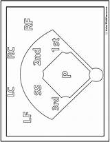 Baseball Coloring Field Diamond Printable Template Softball Colorwithfuzzy Diagram Pdf Worksheet Charts Sheets Worksheets Diamonds Players Customize Pdfs sketch template