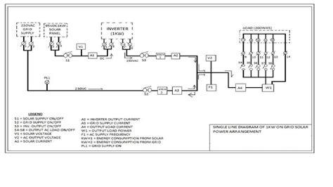 grid connected solar power plant single  diagram