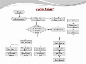 414 Best Images About Flow Charts On Pinterest