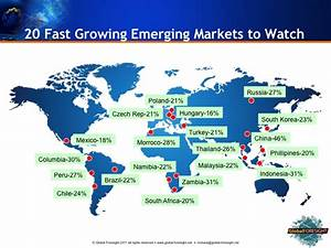 Emerging Markets Defined