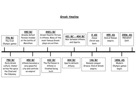 ancient greek timeline booklet  mickylangford teaching