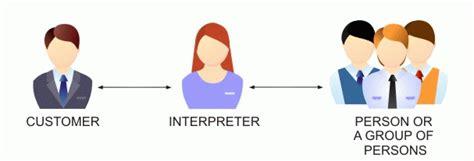 phone interpreter interpreting services in us canada russia austria etc