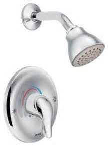 how to fix kitchen faucet handle moen tl182 chateau posi temp single handle shower faucet