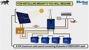 Picture Of Wiring Diagram Of Solar Panel System Awesome Of
