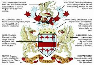 family coat of arms symbol meanings image search results