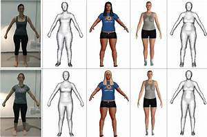 Comparison Of Different Avatar Creation Tools From Measurements Based