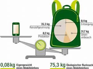 ökologischer Rucksack Berechnen : barthauer der kologische rucksack ~ Themetempest.com Abrechnung