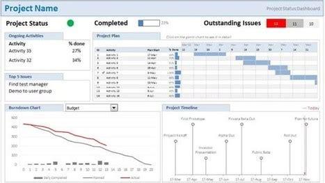 project portfolio status report template