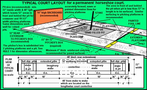Horseshoe Pit Dimensions Backyard by Regulation Horseshoe Court Added To Yard My Angle On