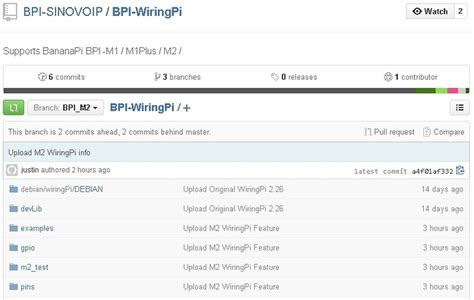 Wiringpi Bpi Updates How Use