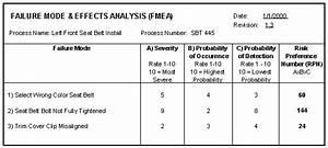 process fmea template - failure mode effects analysis fmea tutorial