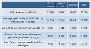 Reprise Vehicule Plus De 20 Ans : les and ~ Gottalentnigeria.com Avis de Voitures