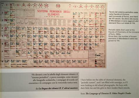 la tavola periodica primo levi al museo della scienza e della tecnologia primo levi si